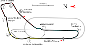 1024px-Monza_track_map.svg