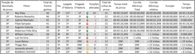 resultado_curitiba