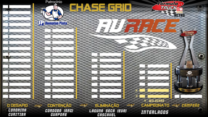 CHASE GRID